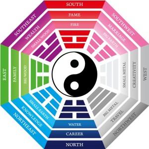 Casette & Feng Shui: guide e consigli per mantenere l'ordine