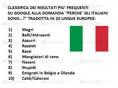 Perché gli italiani sono...